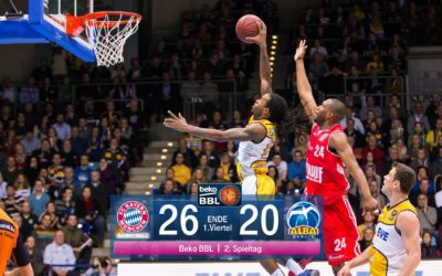 Basketball Bundesliga